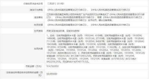 生产劣药被罚近千万 江苏吴中公司治理或存隐患