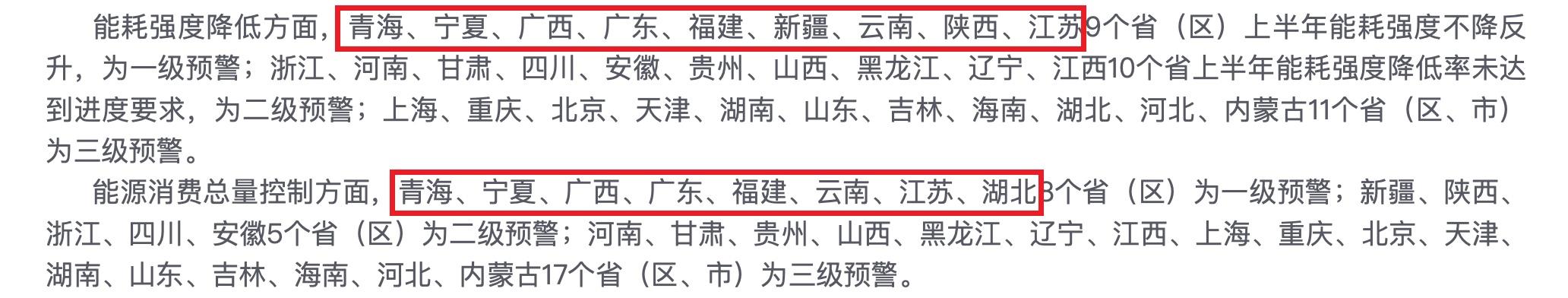 """A股""""拉闸停电""""32家公司限产 江苏省发改委回应:只是短期影响"""