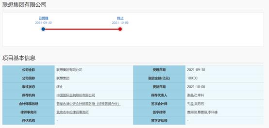 """联想集团IPO申请""""一日游"""",年研发投入超百亿,营收占比偏低"""