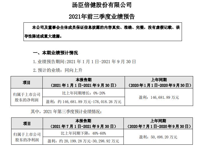 """汤臣倍健三季度业绩预降超4成 股价大幅波动未影响""""牛散""""入局"""
