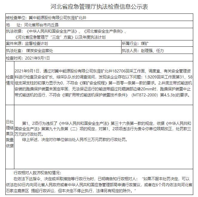 冀中能源东庞矿北井违反安全生产法被罚3万元