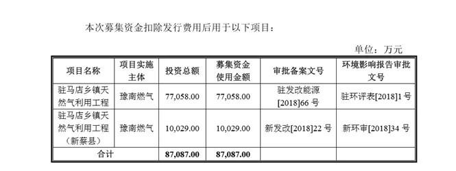 蓝天燃气上市不足一年董事长陈启勇辞职 实控人李新华曾涉官员受贿案