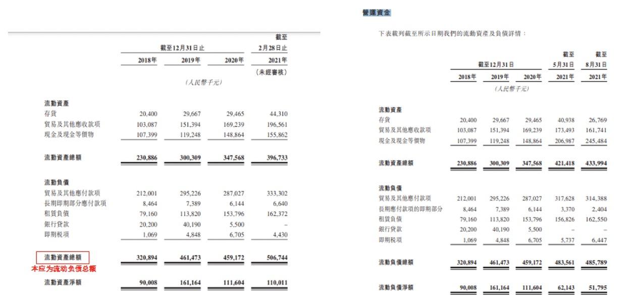 绿茶集团利润转盈现金流改善 高举高打能否明显推升流量