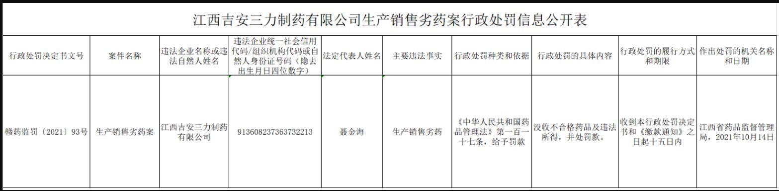 吉安三力制药违法生产销售劣药被罚 为仁和药业子公司