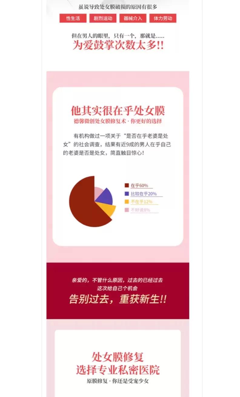 上海德馨医院宣传内容违背社会良好风尚,被罚20.8万元