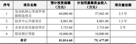 破发股华丰股份股价低迷 IPO募8.6亿上半年现金流腰斩