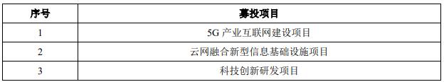 破发股中国电信又创新低 IPO六大券商赚3亿元