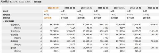天立教育控股股东被带走调查,股价从年内高点已跌超80%