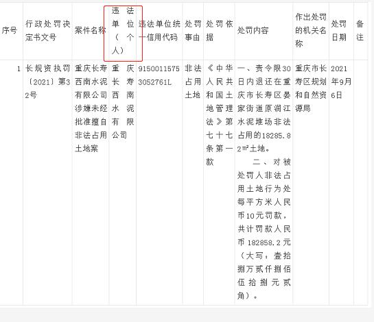 重庆长寿西南水泥非法占地被罚 属天山股份旗下公司