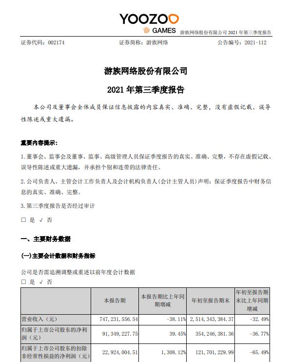 游族网络前三季度营业收入25.14亿元 同比下降32.49%
