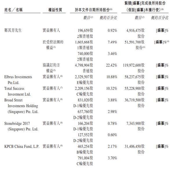 """瑞尔集团冲刺港股IPO:对赌协议""""大限将至"""""""