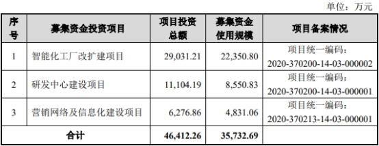 青岛食品跌停 前三季度营收降15%经营现金净额腰斩