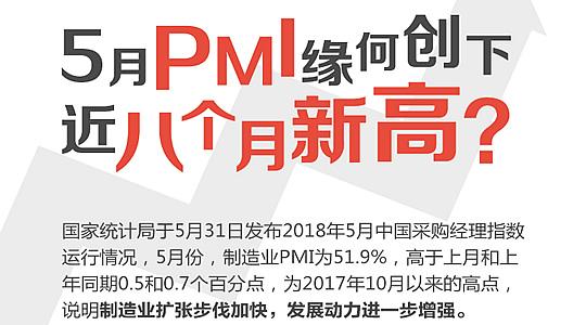 图解2:PMI.jpg