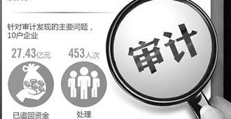 42个中央部门预算执行审计结果公布
