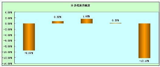 QQ截图20131220153708.jpg