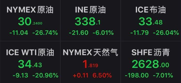 全球金融市场历史上值得记录的一天