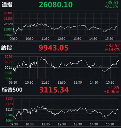 http://www.taizz.cn/jingji/146685.html