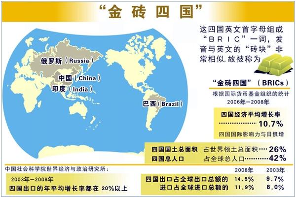 历届金砖国家领导人峰会及成果一览图片