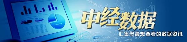 数据解读:中国已成塔吉克第二大投资国第三大贸易伙伴