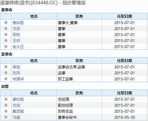 """闹乌龙,华创证券电话会邀请""""假高管""""!网红明星股大跌7%"""