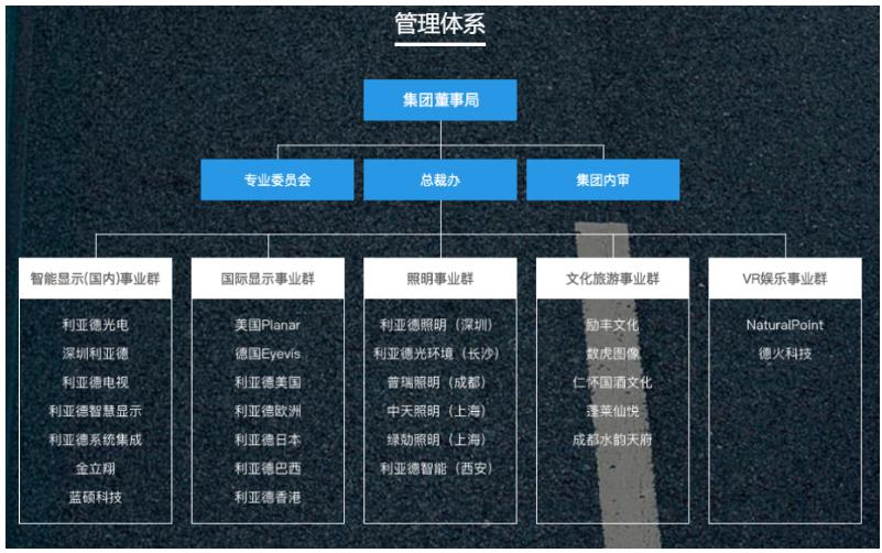 """北京时间:利亚德""""碰壁"""":上市8年净利首次下滑 跨界做口罩能否拯救股价?"""