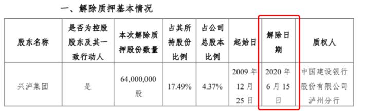 「凤凰网财经」泸州老窖重大信息未及时披露,股份解除质押公告迟到13日