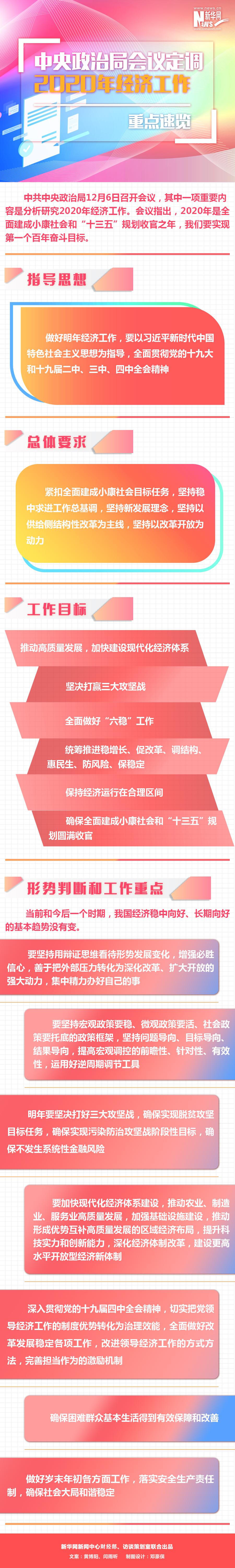 中央政治局会议定调2020经济工作速览