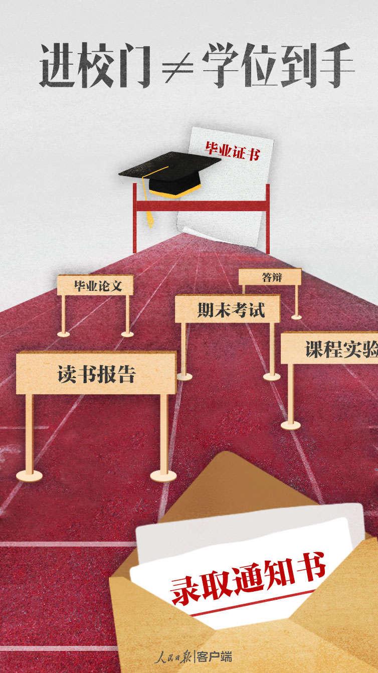 清华等高校清退研究生 人民日报:混日子没出路
