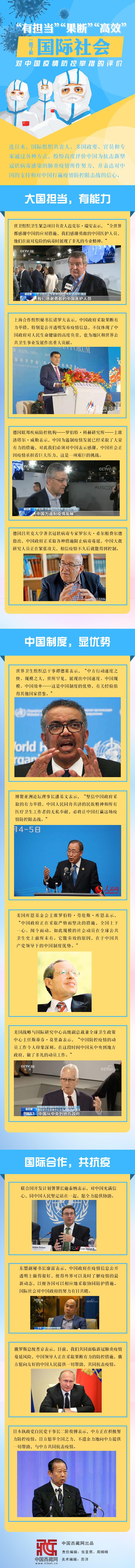 「中国西藏网|易访」一图了解国际社会对中国疫情防控举措的评价