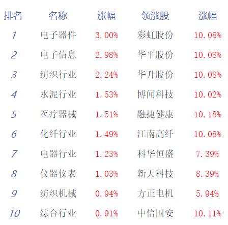 经济日报-中国经济网|易访@午评:两市分化创指涨近1% 口罩股掀涨停潮