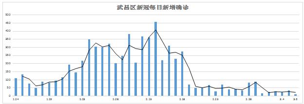 「中国日报网」仝小林:'通治方+社区+互联网'把新冠火苗消灭在基层