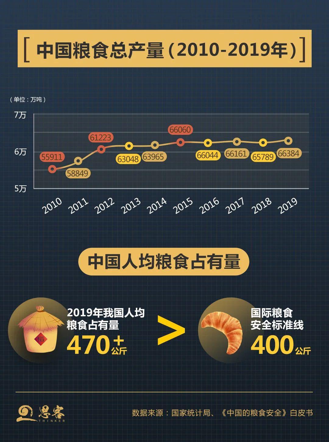 新华网:为什么你不需要囤粮?