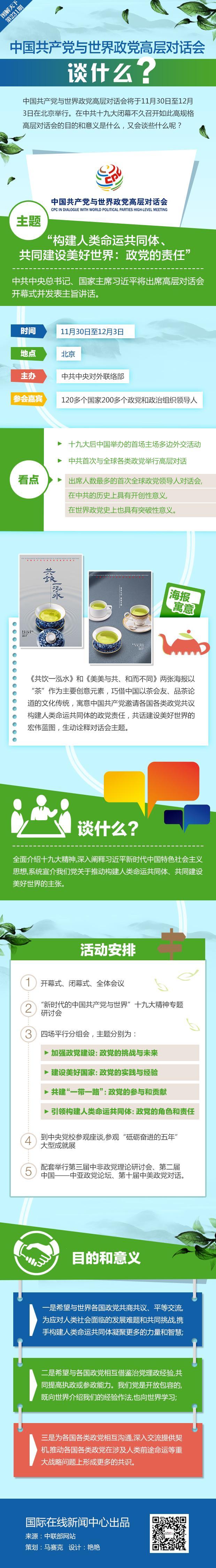 图解:中国共产党与世界政党高层对话会谈什么?