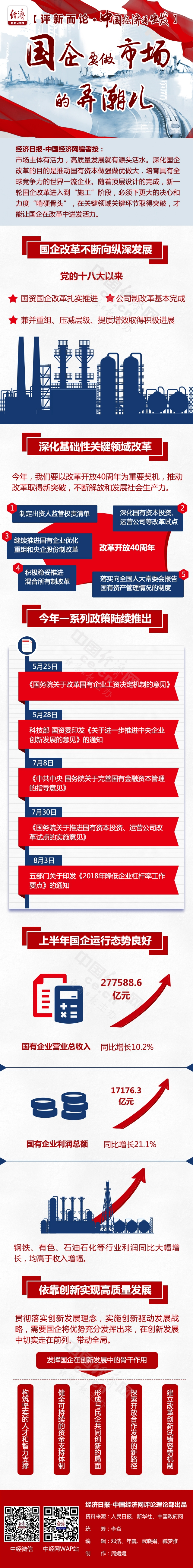 【评新而论·中国经济再出发】图解:国企要做市场的弄潮儿