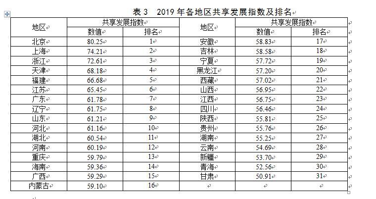 2019全国各地经济总量排名_世界经济总量排名