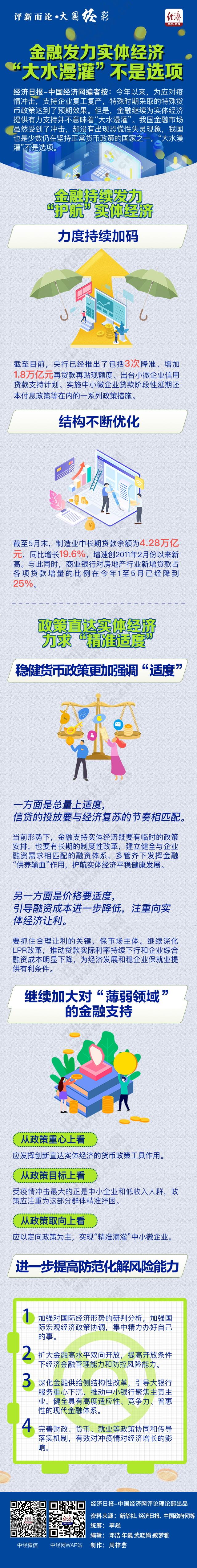 """【评新而论·大国经彩】图解:金融发力实体经济 """"大水漫灌""""不是选项"""